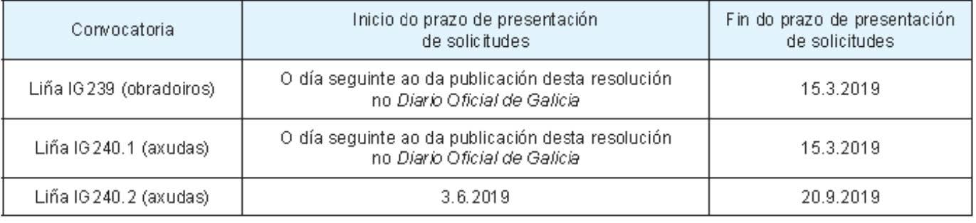 — Ayudas talleres y digitalización Industria 4.0. Hasta 15 marzo.